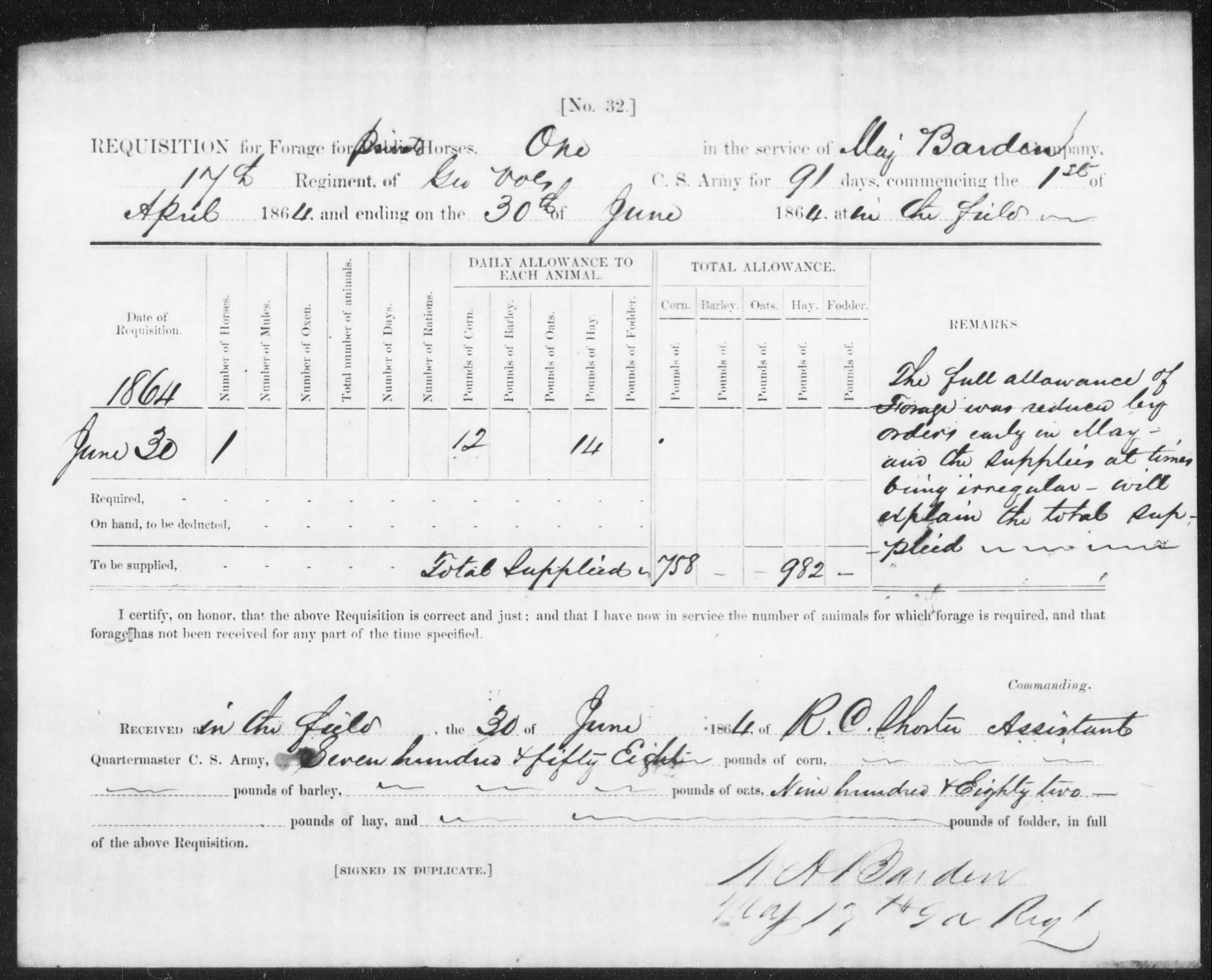 Compiled Service Records of Confederate Soldiers Who Served in  Organizations from the State of Georgia, National Archives, Roll 303  (William A. Barden, 17th ...