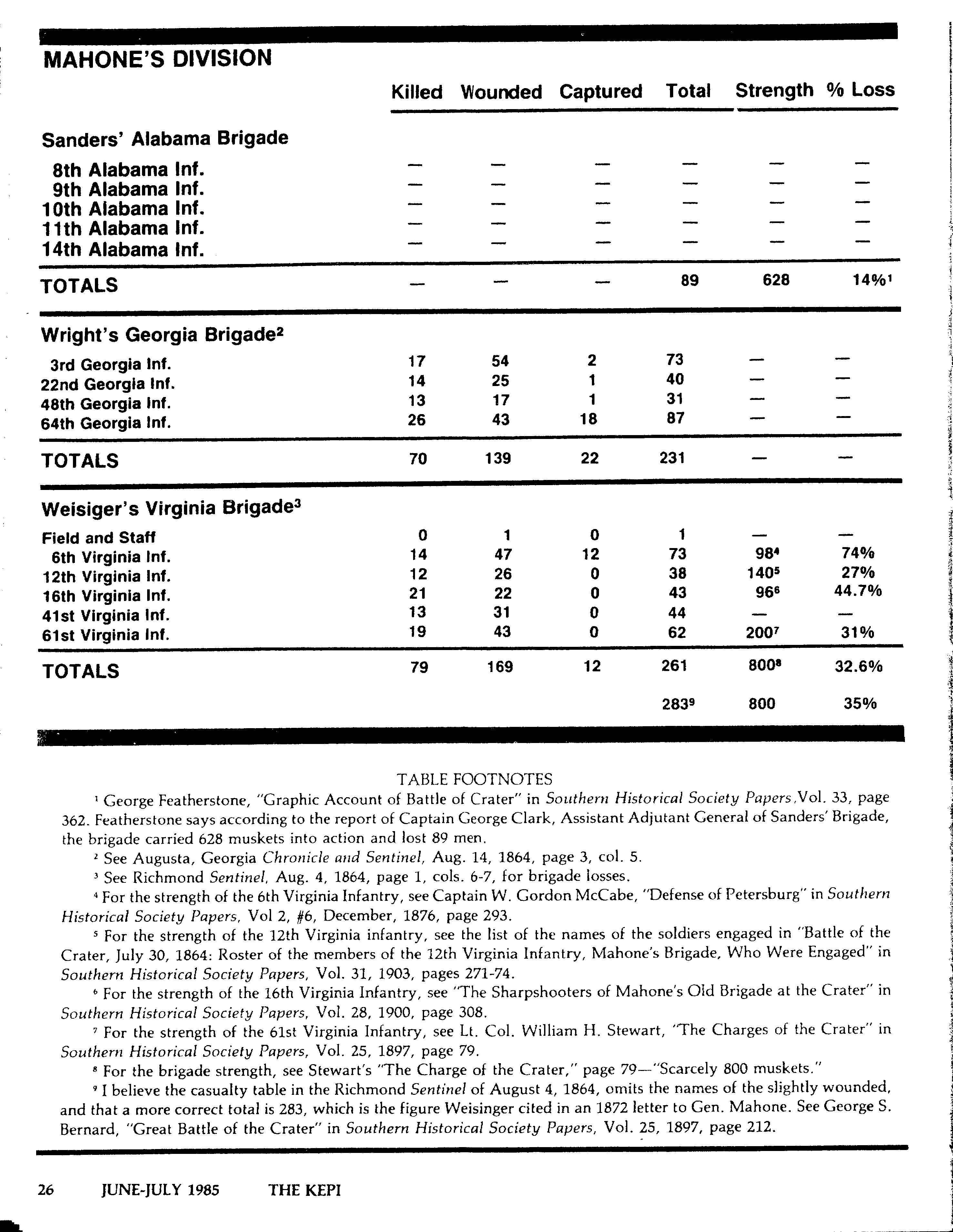 KepiV3N3JunJul1985 CraterConfCas Pg26