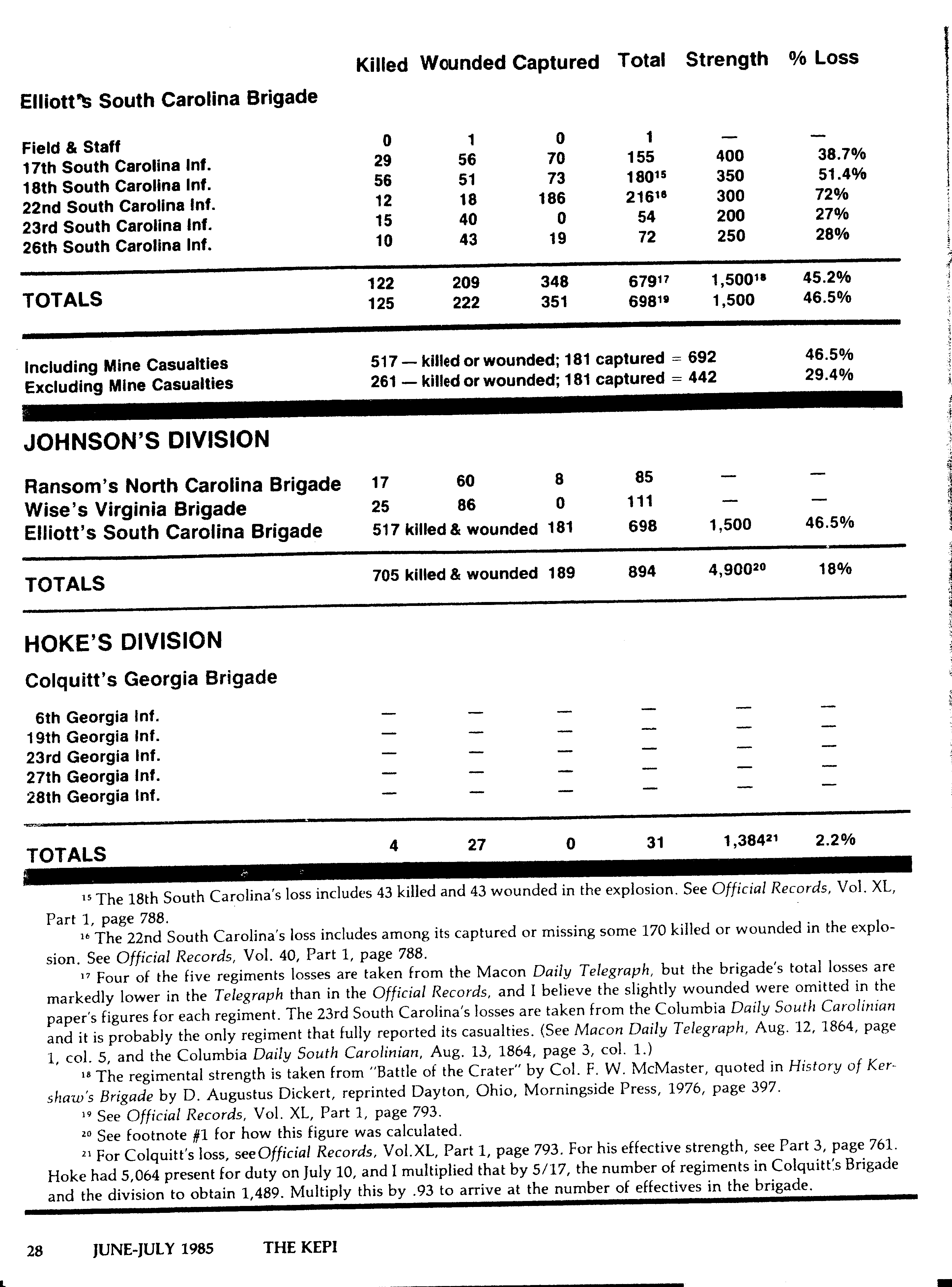 KepiV3N3JunJul1985 CraterConfCas Pg28