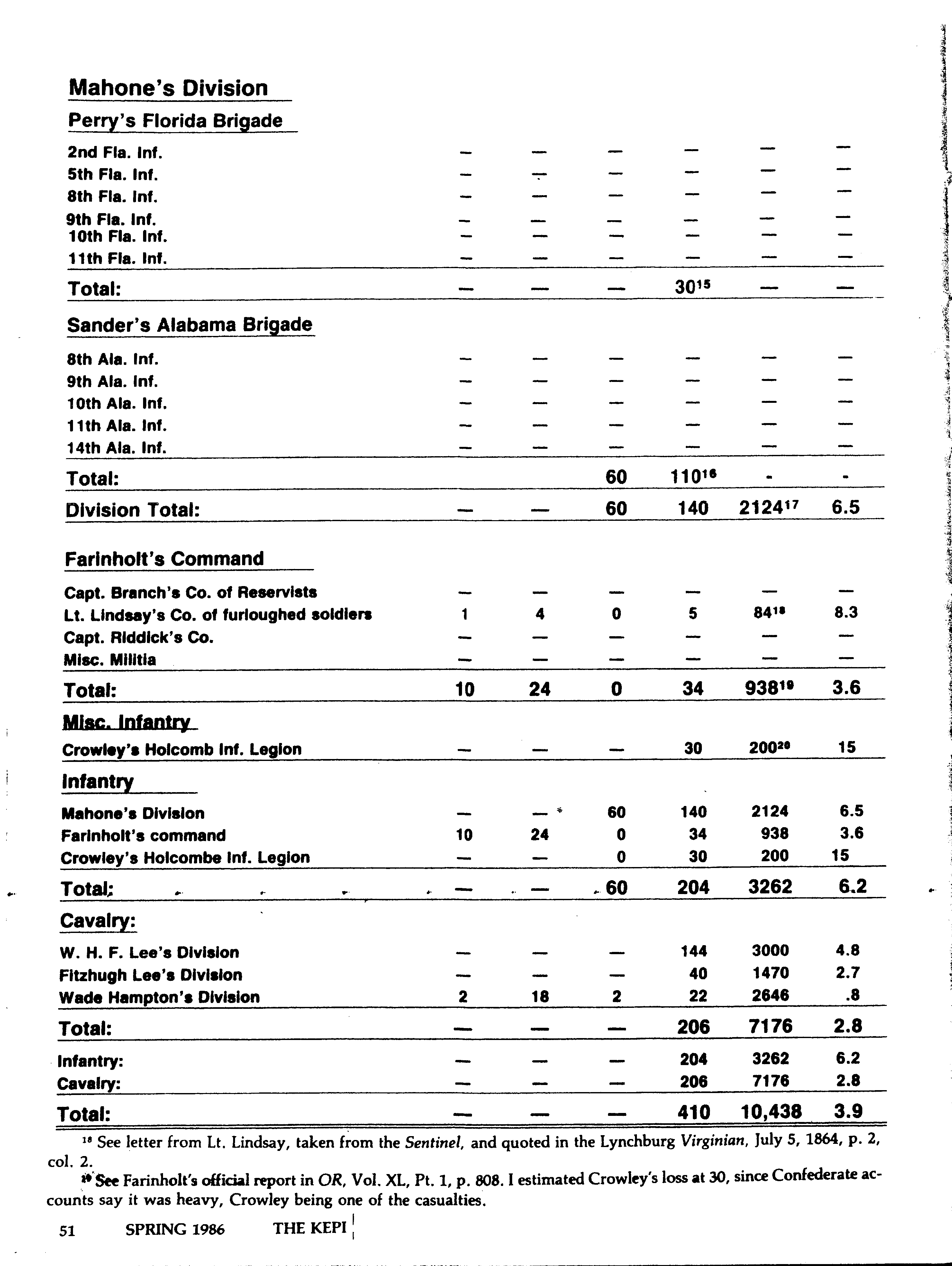 KepiV4N1Spring1986 WilsonKautzConfCas Pg51